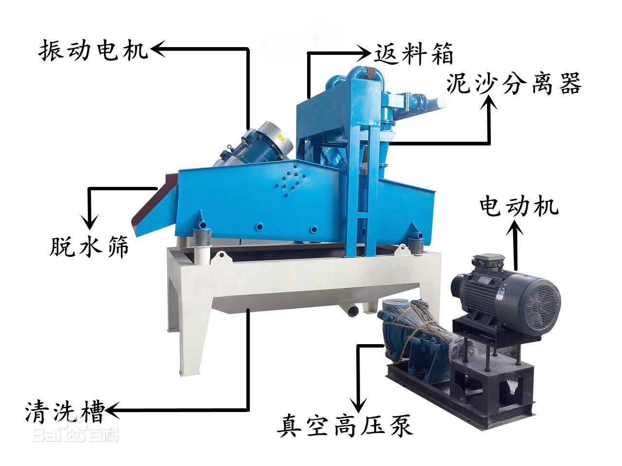 细砂回收机结构